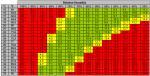 VPD CHART.png